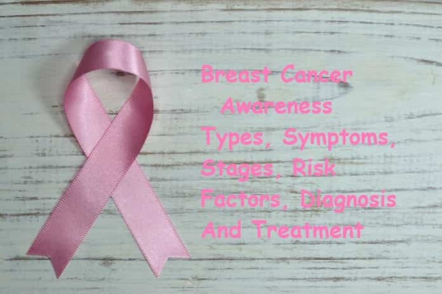 Breast Cancer Awareness Types Symptoms Diagnosis Treatment